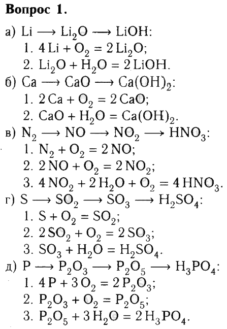 Запишите уравнения реакций соединения протекающих согласно схеме