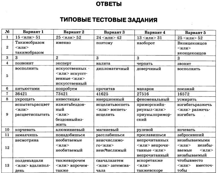 Гдз по русскому языку гиа 2018 гостева ю.н