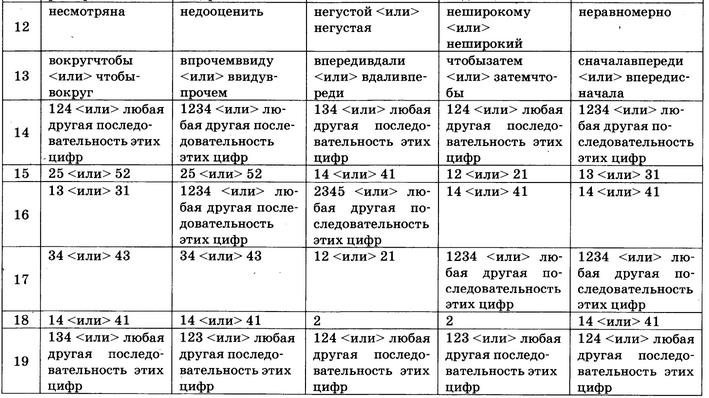 История украшения начальных букв привлекающих внимание егэ вариант 12