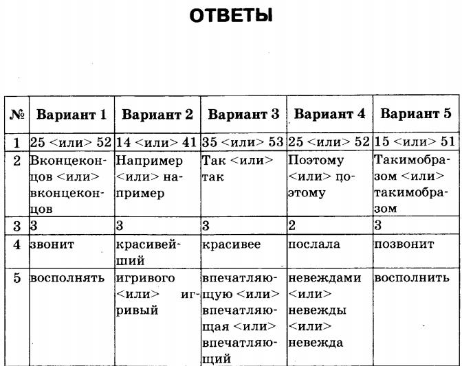 Примерные варианты гиа по русскому васильевых 9 класс