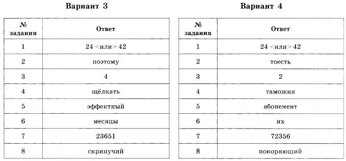 Иллюстрация 6 из 30 для егэ-2015. Русский язык. 36 вариантов.