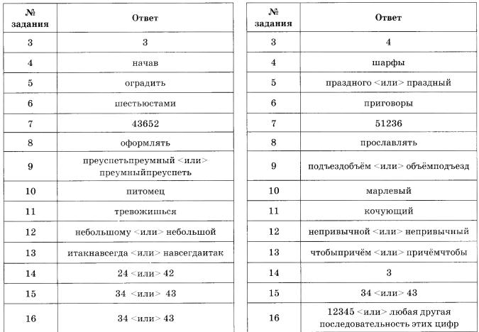 Ответы по русскому 11 класс 2018 ким номер