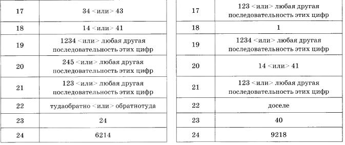 Гдз по огэ русскому языку цыбулько 2017