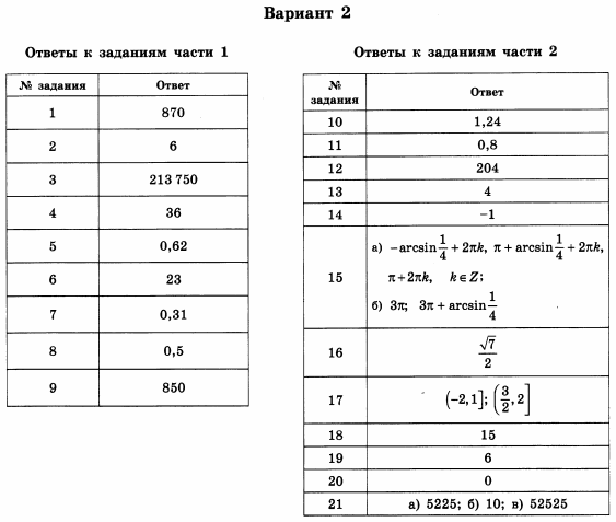 2018 ответы по гдз вариантов ященко математика огэ 36