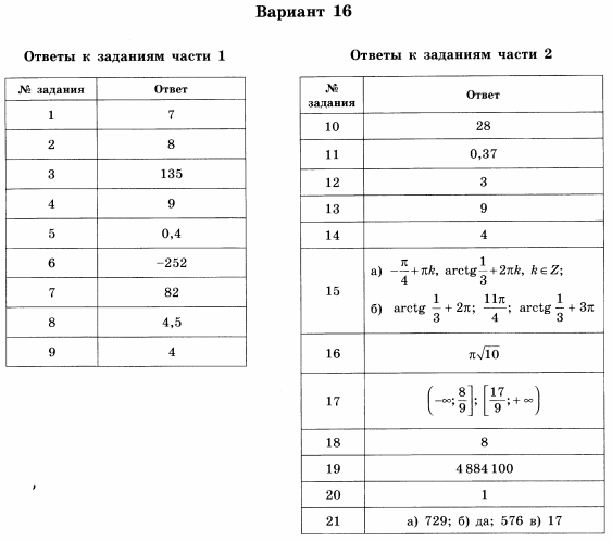 Варианты по математике ященко с ответами