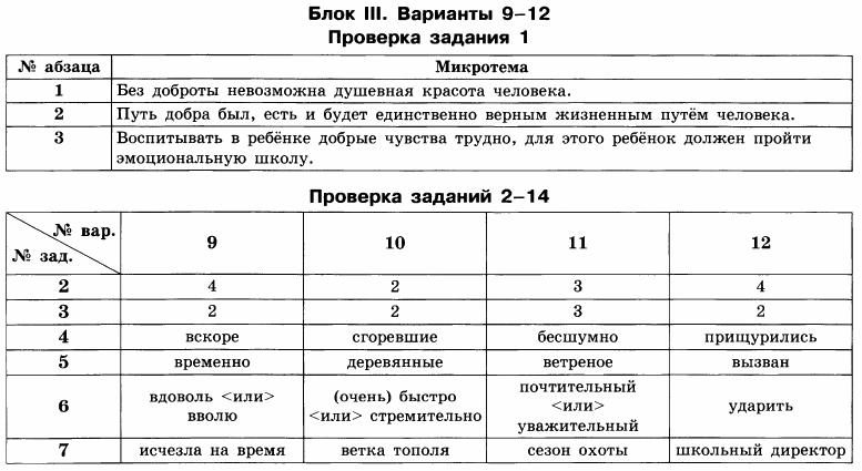 Егэ 2018 русский язык 11 класс и.п.цыбулько ответы на часть в