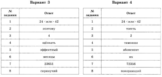 И п цыбулько егэ 2017 русский язык ответы 36 вариантов - 5