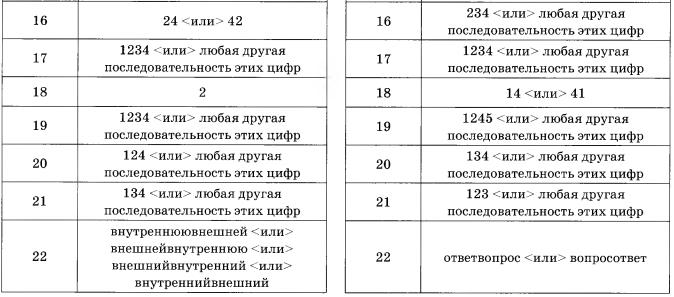 цыбулько егэ 2012 ответы на часть c
