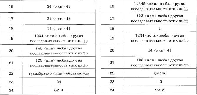 И п цыбулько егэ 2017 русский язык ответы 36 вариантов - 586