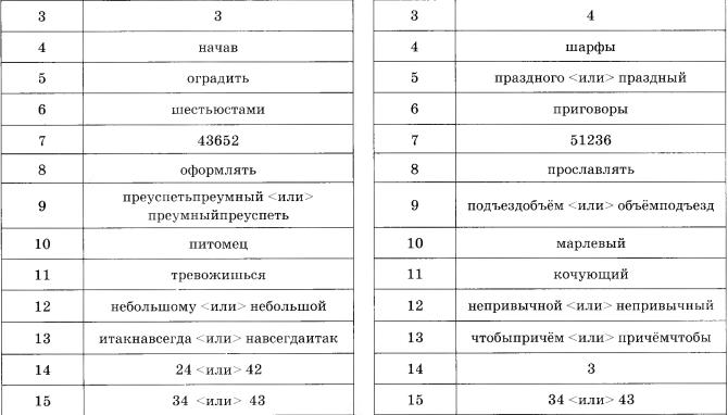 И п цыбулько егэ 2017 русский язык ответы 36 вариантов - 311