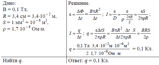 в магнитном поле индукции 0