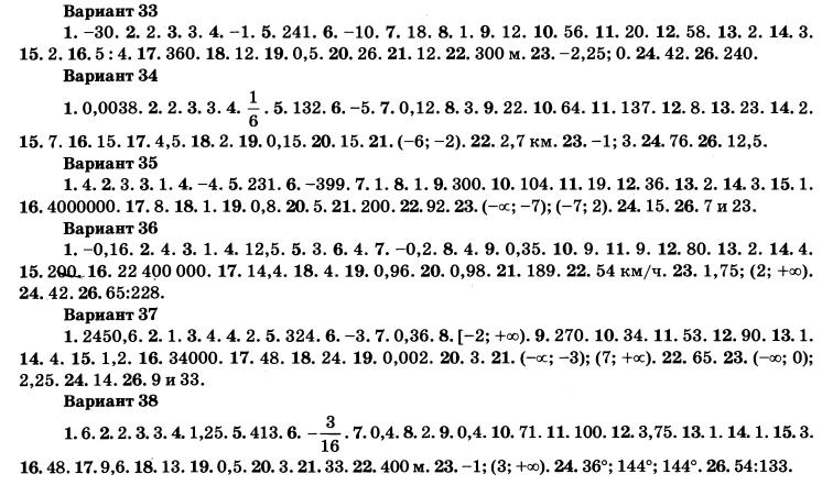 30 вариантов огэ по математике 2016 ященко скачать