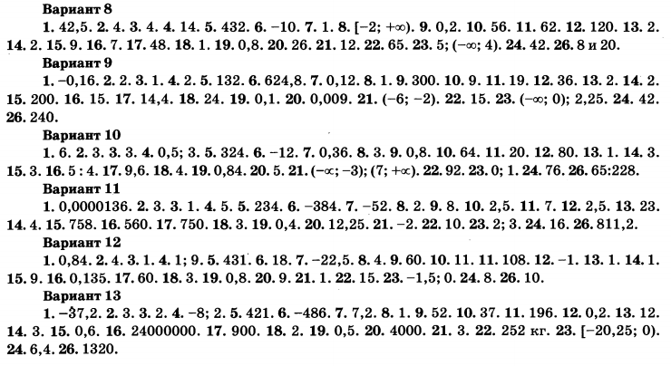 ответы класс и.в. математике ященко решебник 9 по 2018