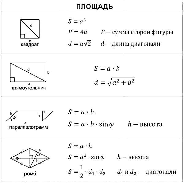 Решение задач объем фигуры решения a сборнику задач волькенштейна