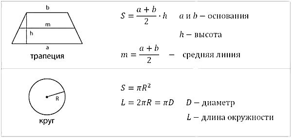 решение задач на нахождение площади фигур огэ