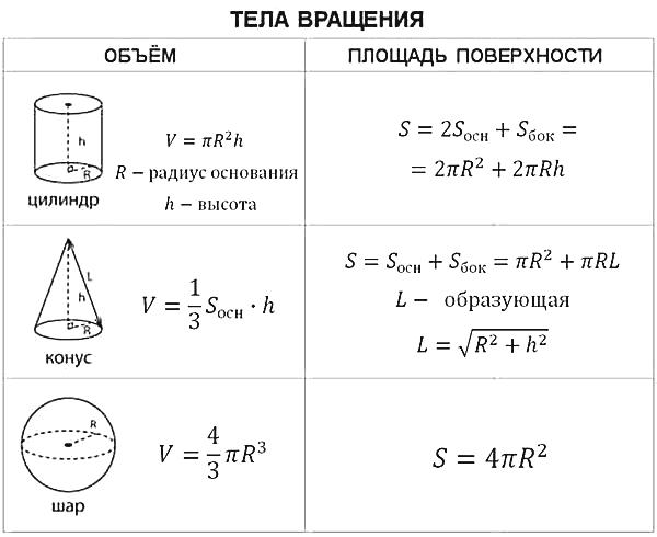 теория вероятности для букмекерская контора