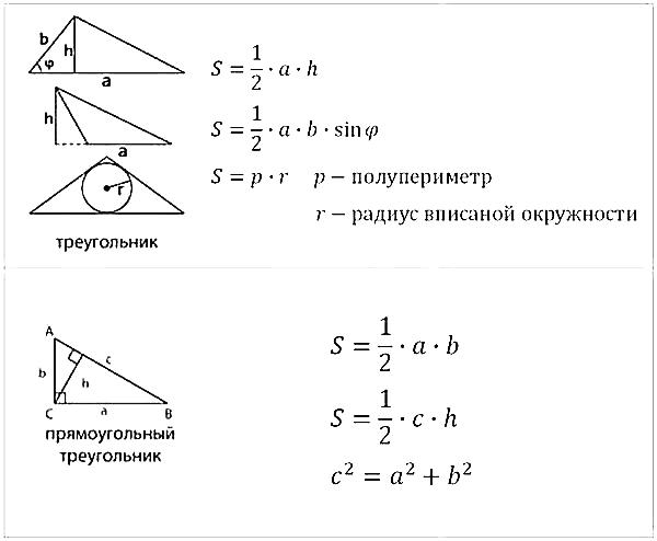 решебник формулы площадей всех фигур